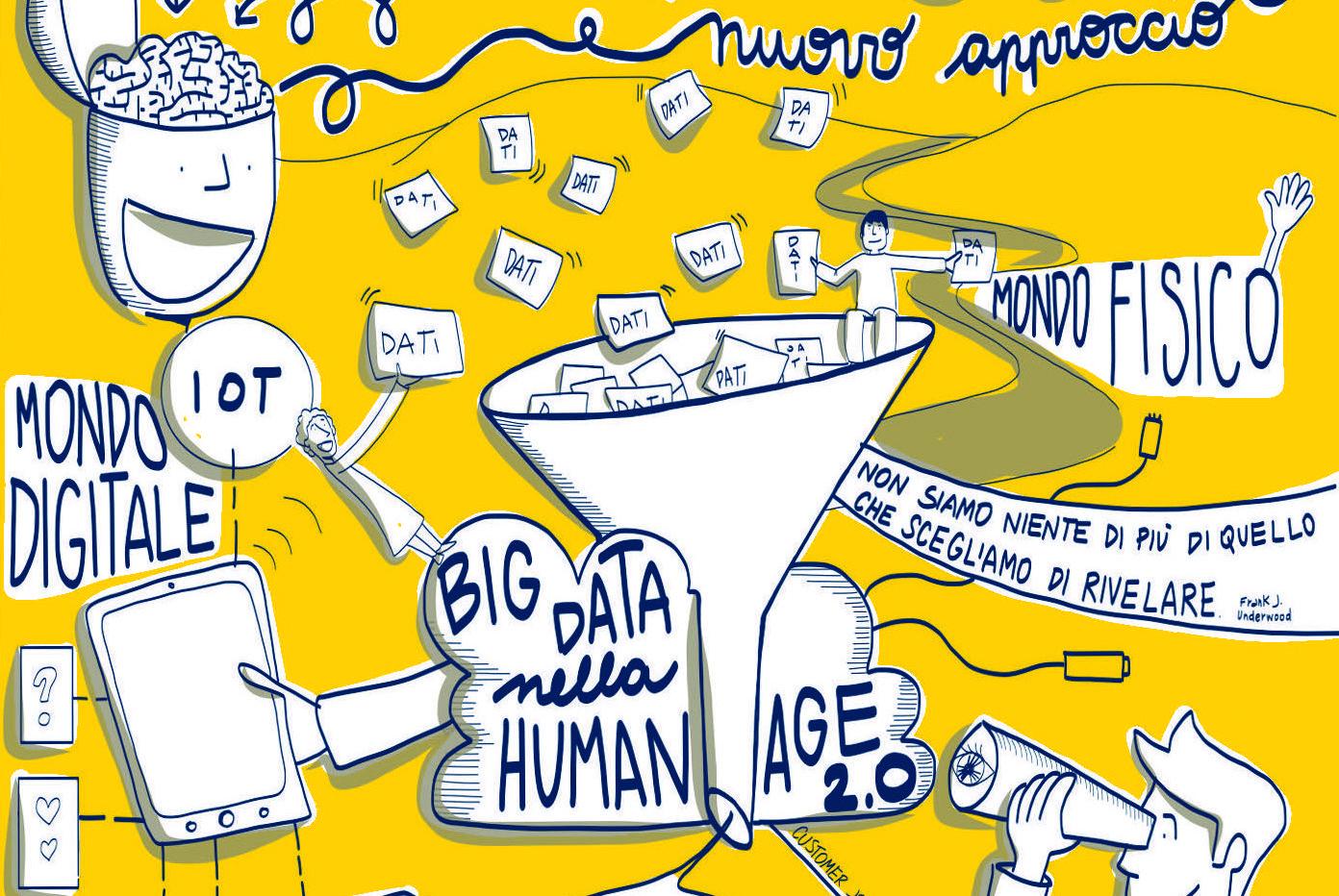 L'onda perfetta dei Big Data