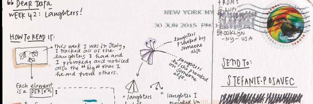 Il volto umano dei dati al MoMA